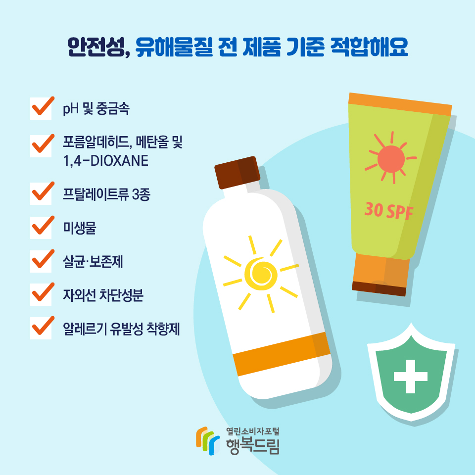 안전성, 유해물질 전 제품 기준 적합해요 pH 및 중금속 포름알데히드, 메탄올 및 1,4-DIOXANE 프탈레이트류 3종 미생물 살균·보존제 자외선 차단성분 알레르기 유발성 착향제