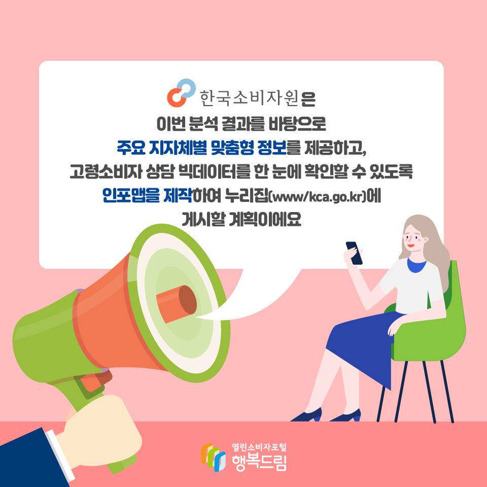 한국소비자원은 이번 분석 결과를 바탕으로 주요 지자체별 맞춤형 정보를 제공하고, 고령소비자 상담 빅데이터를 한 눈에 확인할 수 있도록 인포맵을 제작하여 누리집(www/kca.go.kr)에 게시할 계획이에요