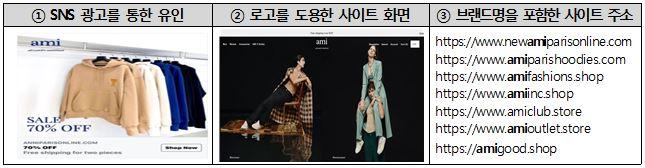1 SNS 광고를 통한 유인 2 로고를 도용한 사이트 화면 3 브랜드명을 포함한 사이트 주소