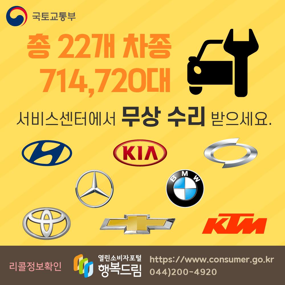 국토교통부 발표 총 22개 차종 714720대 자동차 리콜 서비스센터에서 무상 수리받으세요. 리콜정보 확인 행복드림 열린소비자포털 www.consumer.go.kr 044-200-4920