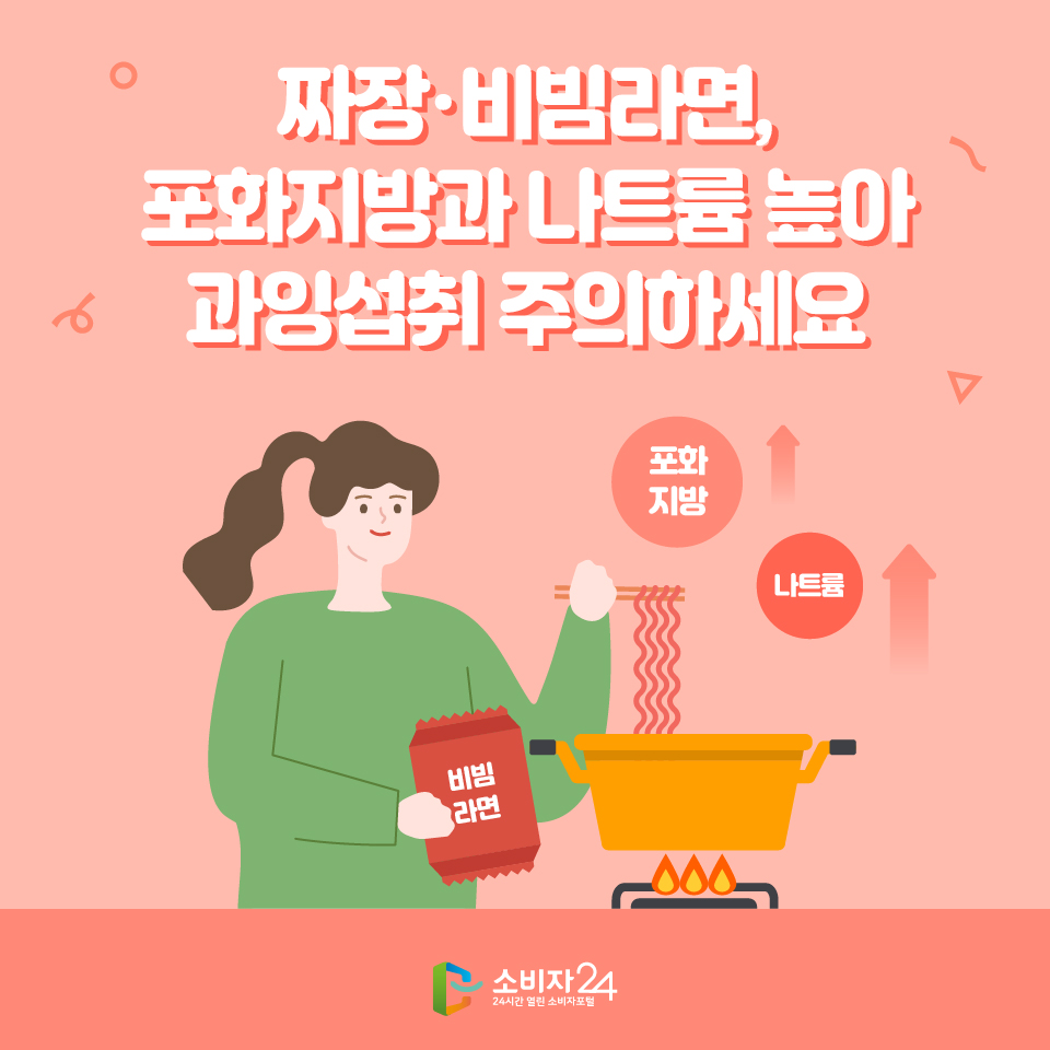 짜장·비빔라면, 포화지방과 나트륨 높아 과잉섭취 주의하세요
