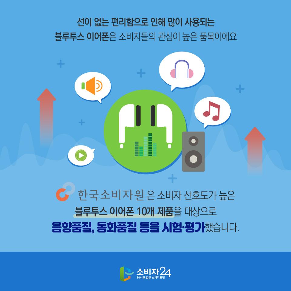 선이 없는 편리함으로 인해 많이 사용되는 블루투스 이어폰은 소비자들의 관심이 높은 품목이에요 한국소비자원은 소비자 선호도가 높은 블루투스 이어폰 10개 제품을 대상으로 음향품질, 통화품질 등을 시험·평가했습니다.